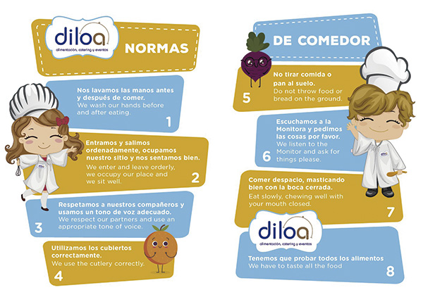 Normas de comedor Diloa